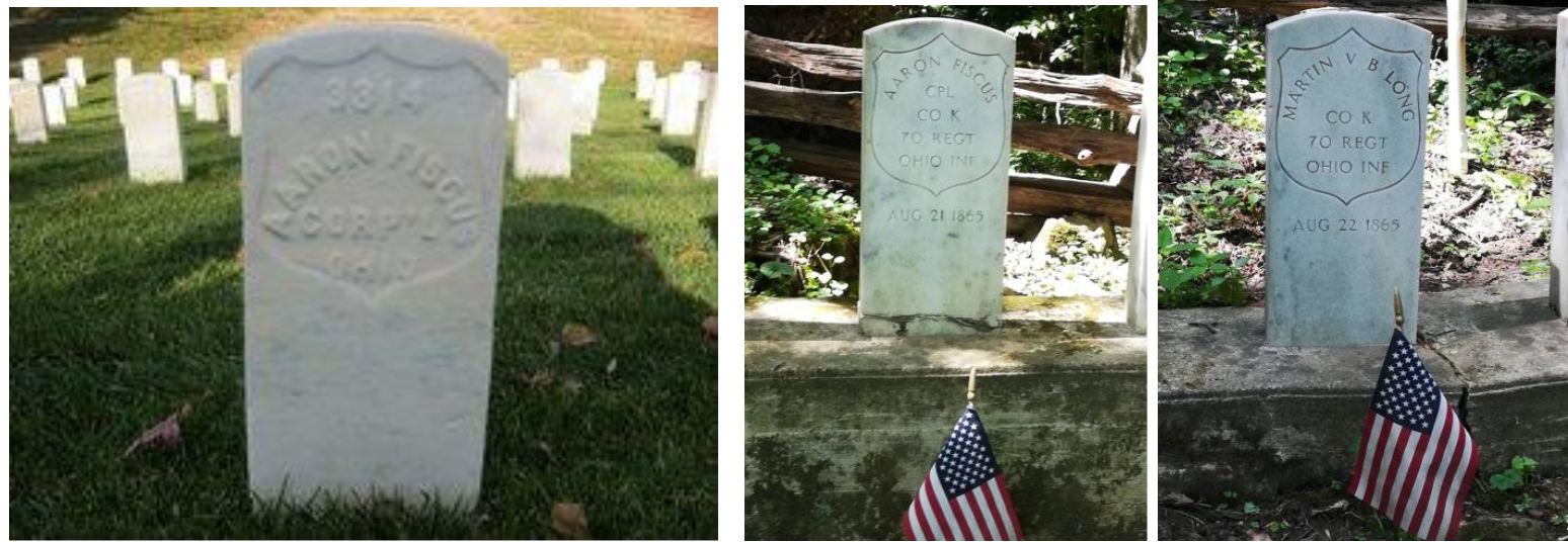 Winesburg Theory graves